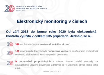 Elektronický monitoring v číslech